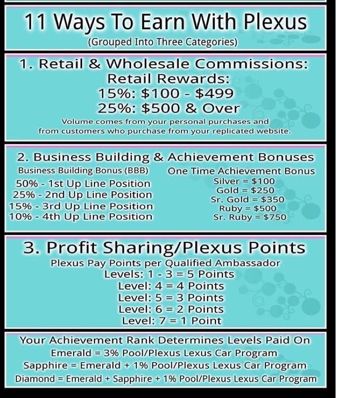 earn money with plexus
